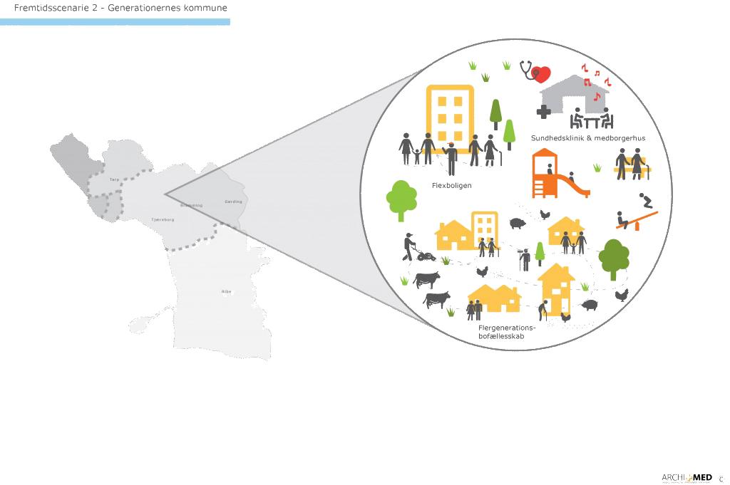 Esbjerg Sektorplan for Sundhed og Omsorg 2015-2027